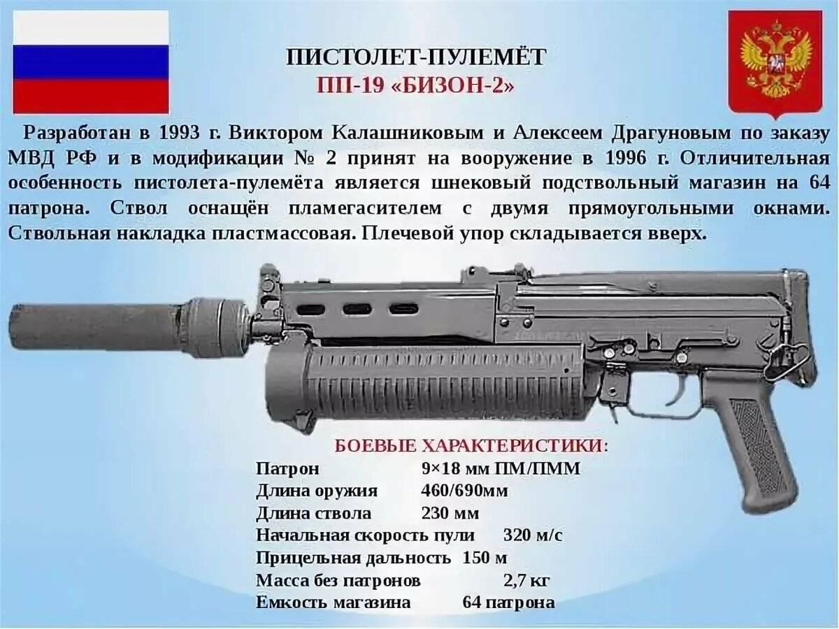 """Пистолет-пулемет """"кедр"""", """"скорпион"""". пистолеты-пулеметы судаева, шпагина, томпсона. описание, фото"""