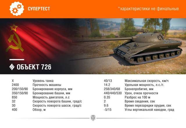 Тяжелый танк «объект 279» (экспериментальный) | армии и солдаты. военная энциклопедия
