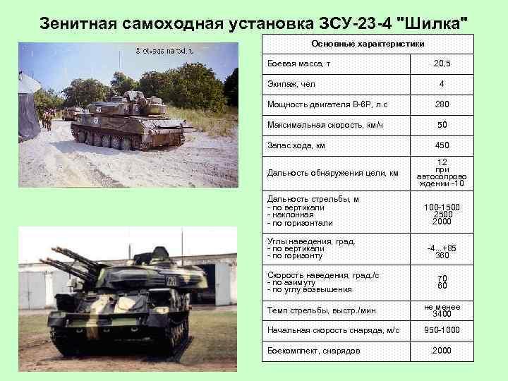 Зу-23-2 — википедия переиздание // wiki 2