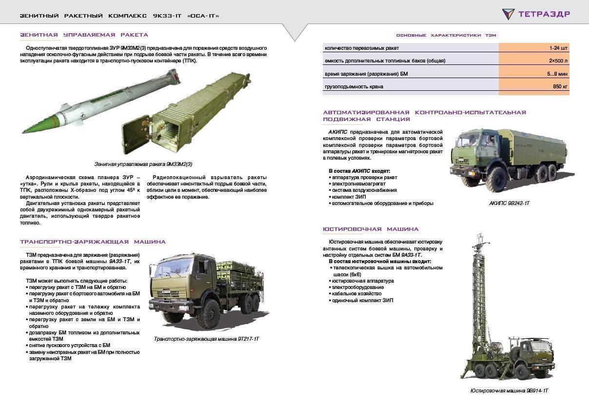 Бук-м3 — википедия переиздание // wiki 2