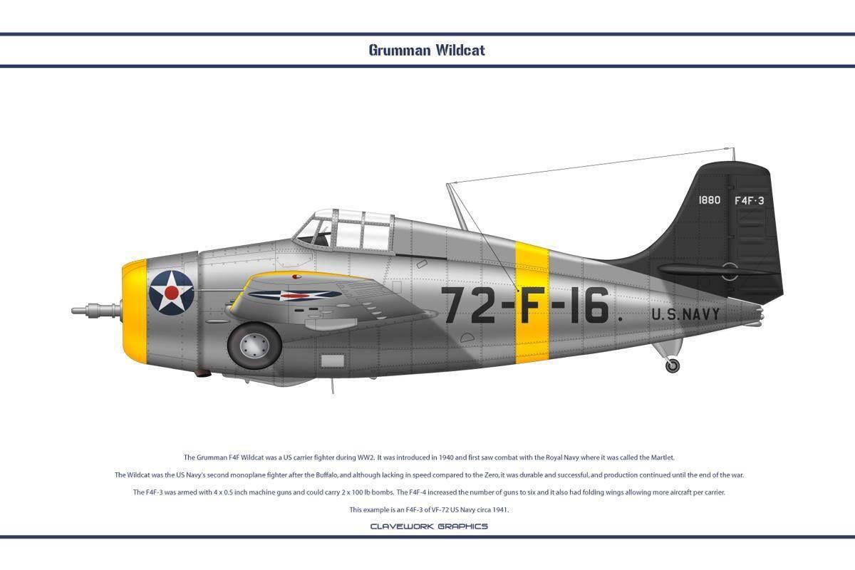 Grumman f6f hellcat — википедия с видео // wiki 2