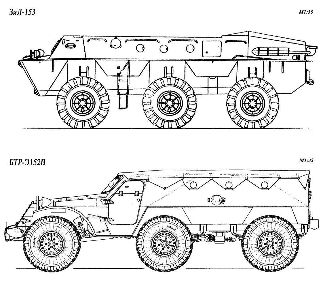Боевое применение бтр-80