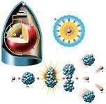 Устройство и принцип действия ядерного оружия