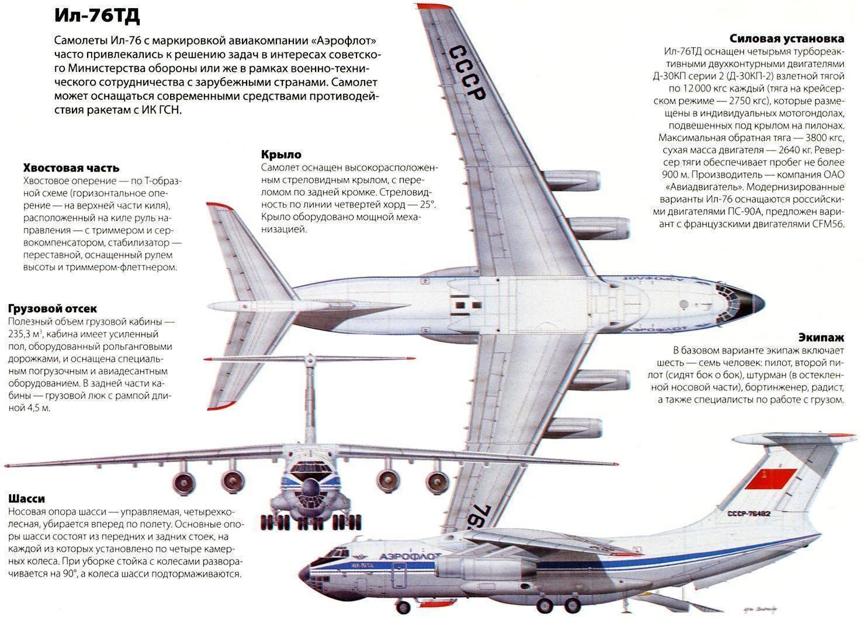 Ильюшинил-18(il-18)
