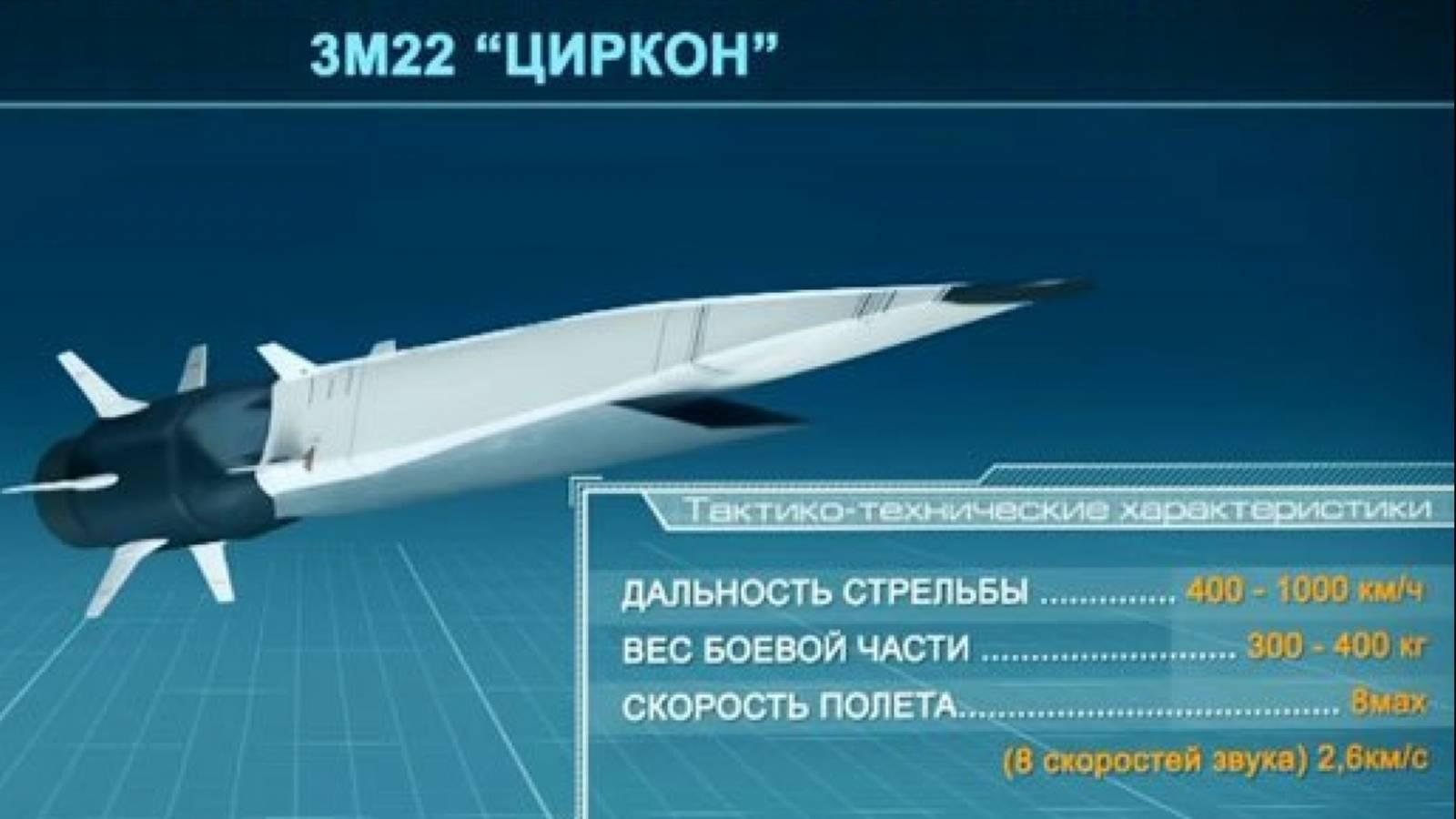 На что способна ракета «кинжал» на самом деле | русская семерка