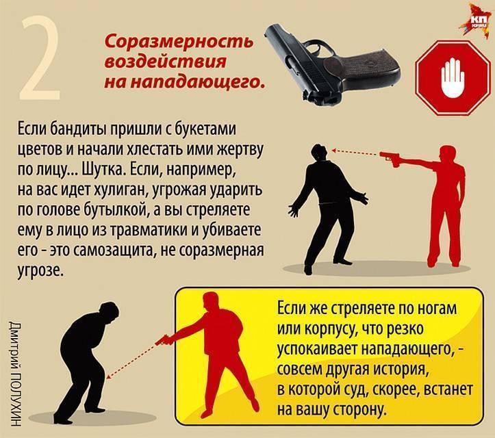Специально-физическая подготовка стрелка из пистолета на примере одного занятия. вопросы по технике безопасности на занятиях стрельбой
