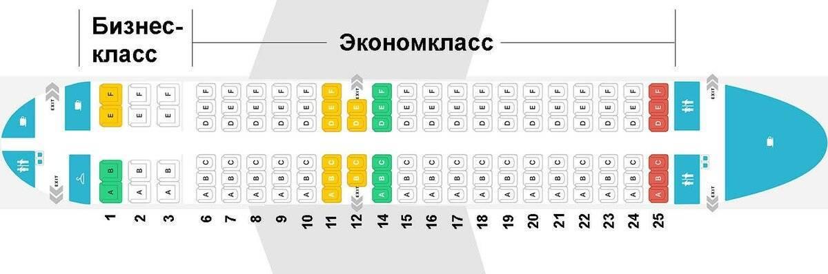 Боинг 777-300: схема и лучшие места. бизнес-, комфорт- и эконом-класс «аэрофлота», «россии», nordwind, emirates