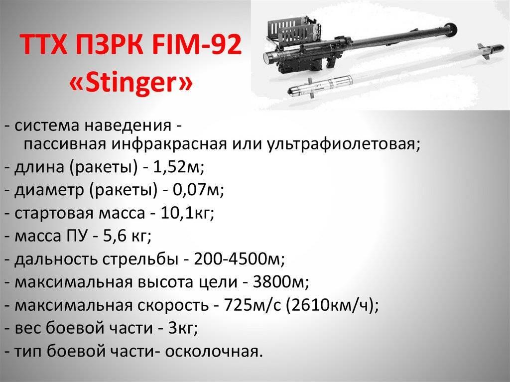 """Смотреть что такое """"пзрк стингер"""" в других словарях. пзрк «стингер» – длинное жало пентагона стингер ракетный комплекс"""