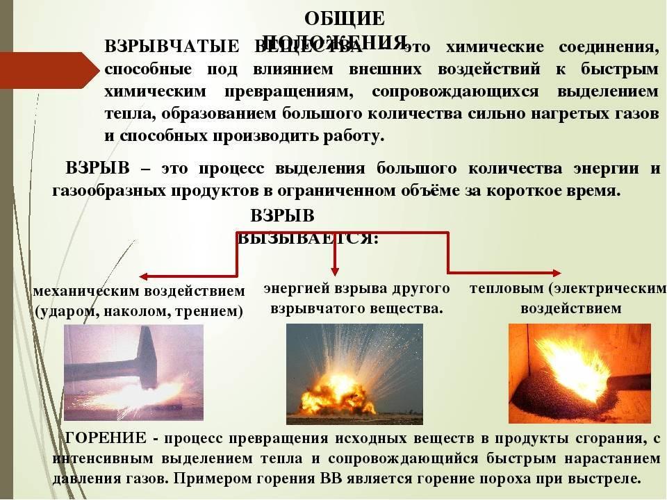 Метательные взрывчатые вещества