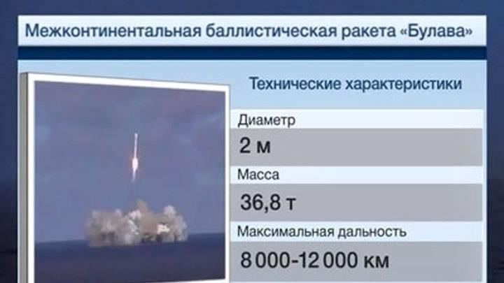 """Пуски ракет """"булава"""""""