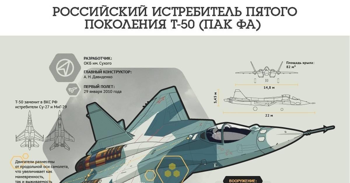 Чем китайский истребитель j-16 лучше российского су-27 | русская семерка