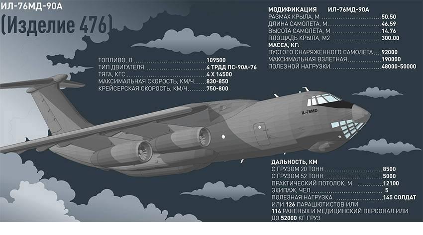 Ан-12: 60 лет от Африки до Антарктики