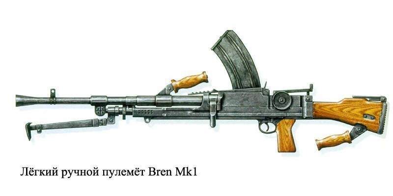 Bren — википедия с видео // wiki 2
