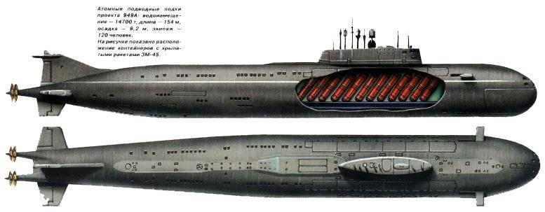 Убийца авианосцев: на что способна первая гиперзвуковая ракета в мире «циркон»
