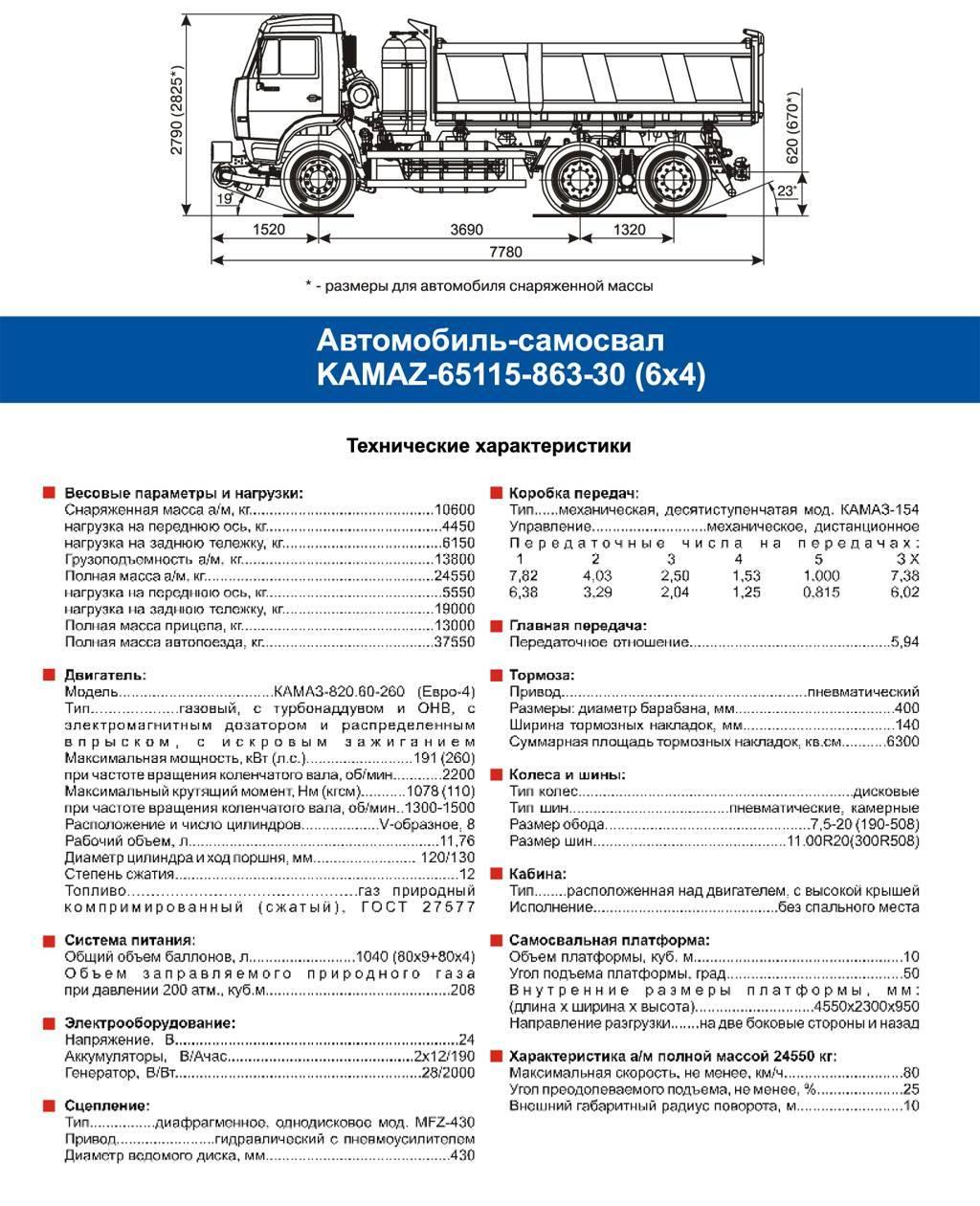 Камаз-5350: технические характеристики