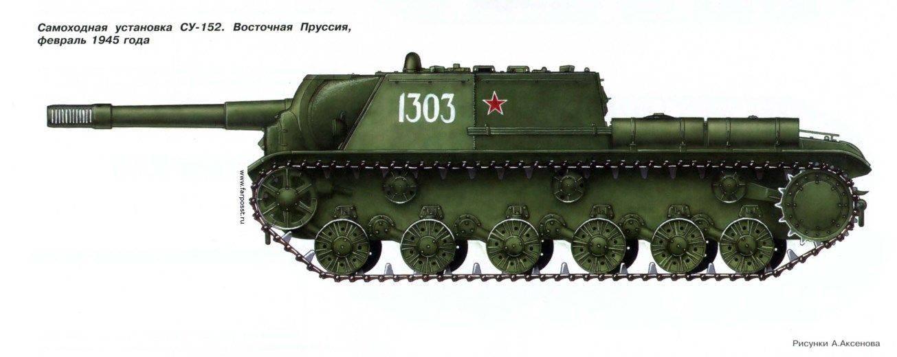 Су-14-2 - обзор, гайд, характеристика, видео, советы для для сау су-14-2 из игры вот на портале wiki.wargaming.net