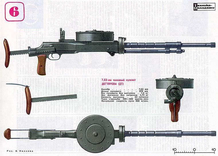 13,2-мм пулемёт гочкисс