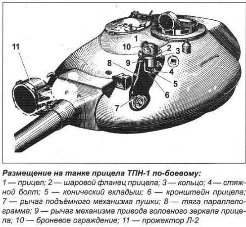 Тяжелые советские танки - первые танки армии ссср: фото