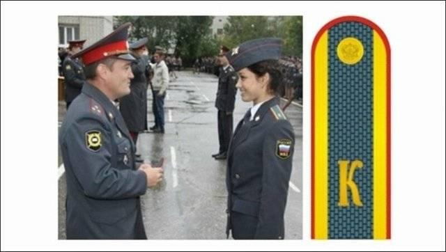 Погоны и звания полиции рф