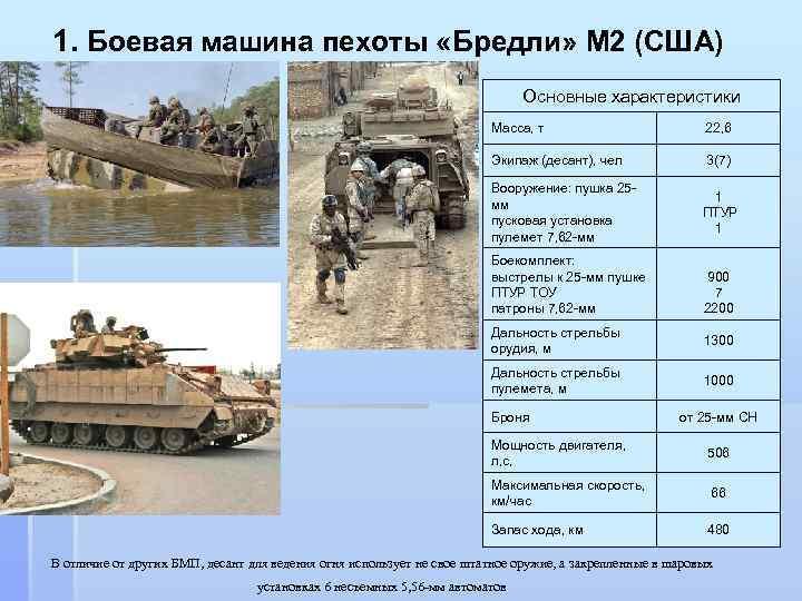 Зачем сша создают новую – старую боевую машину пехоты бредли