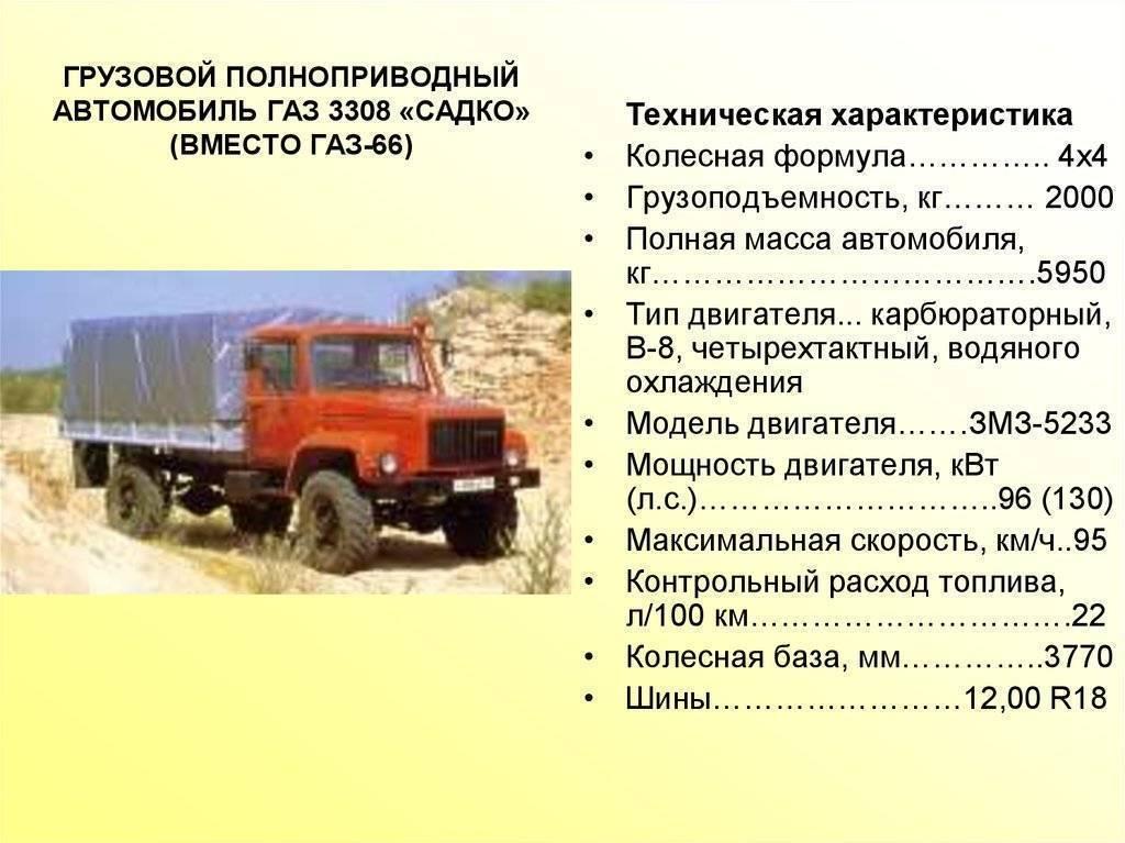 "Газ-33086 ""земляк"""