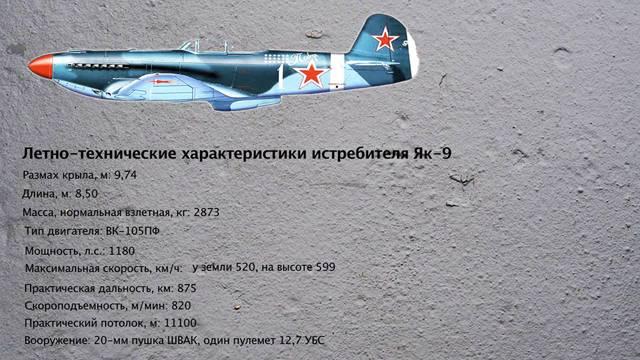 Як-9 – опора Сталинских «соколов»