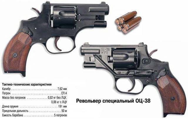 Патрон 38 Special