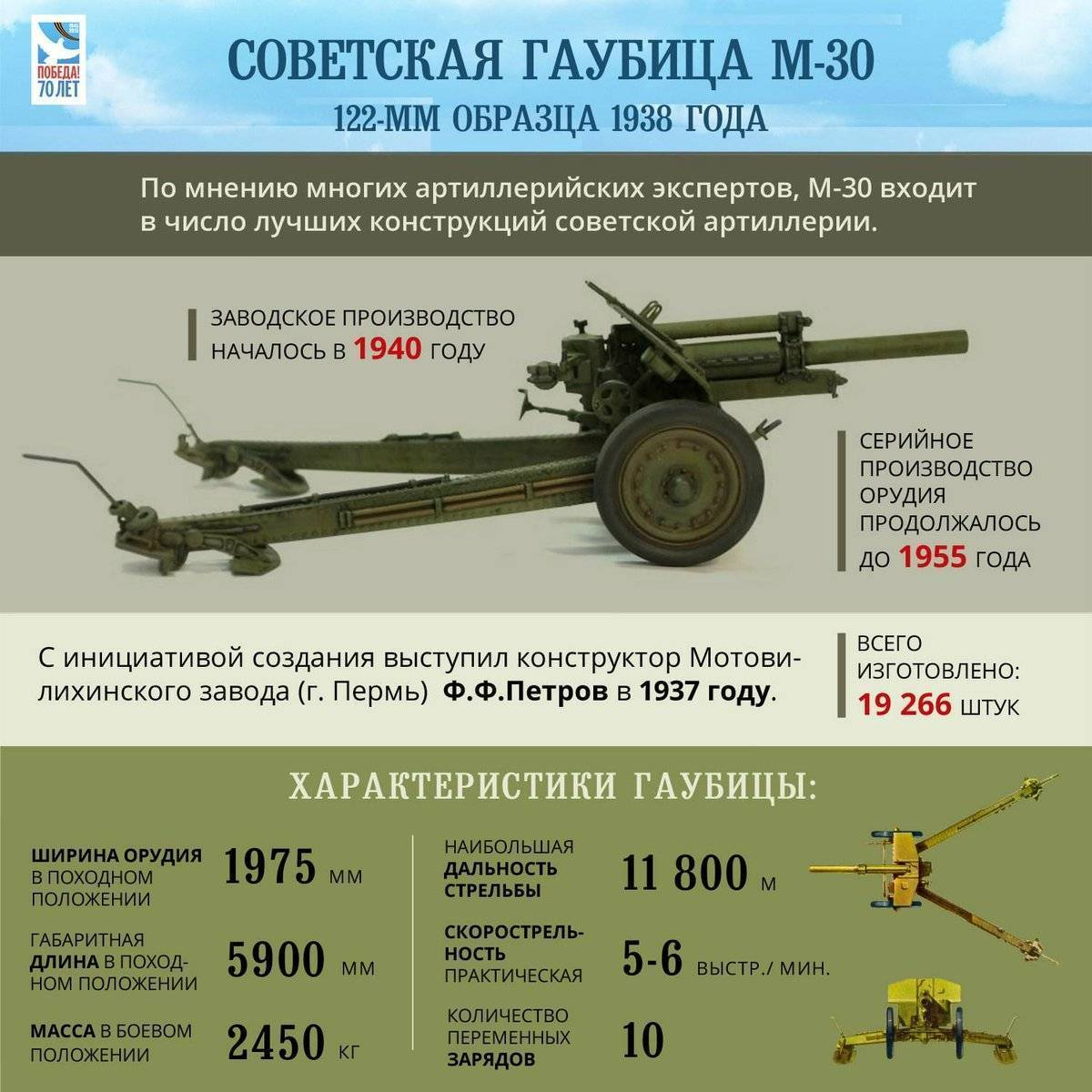 С чем охотиться на танки: история противотанкового ружья