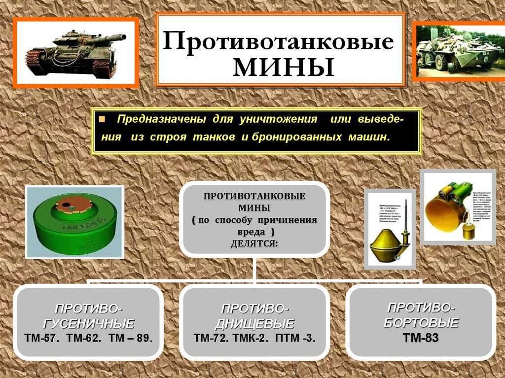 Инженерная подготовка. противопехотные мины российской армии (часть 1)