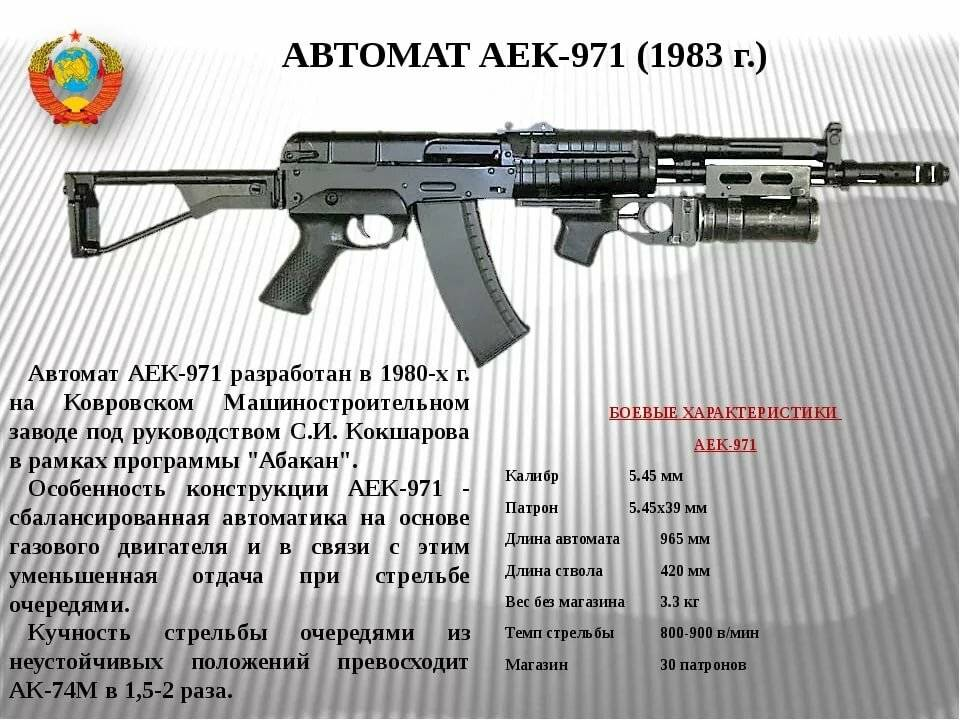 Автомат ан-94 абакан