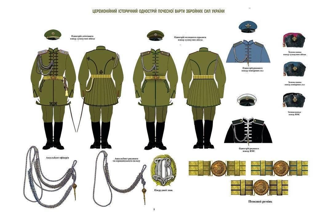 Воинские звания военнослужащих вс рф. военная форма одежды
