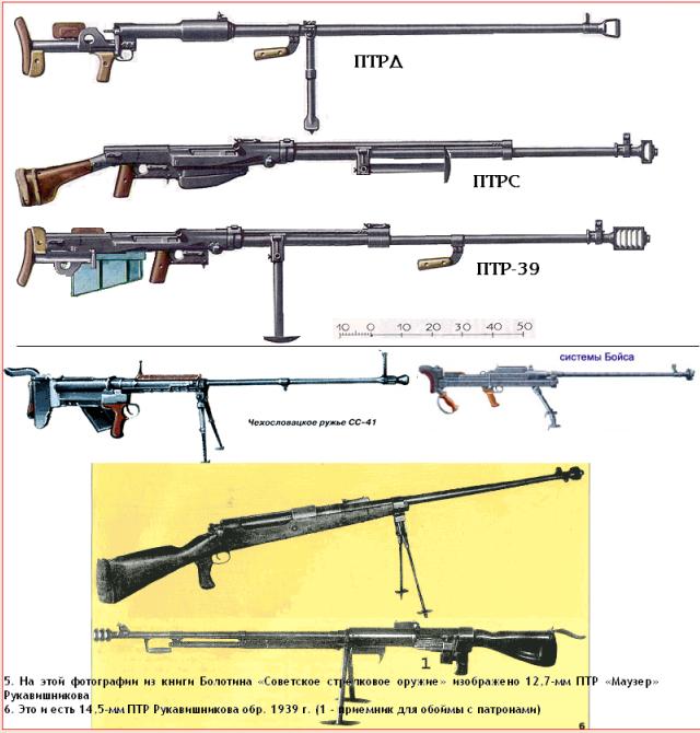 Противотанковые ружья