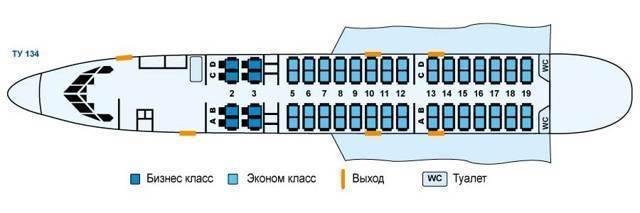 Ттх воздушных судов