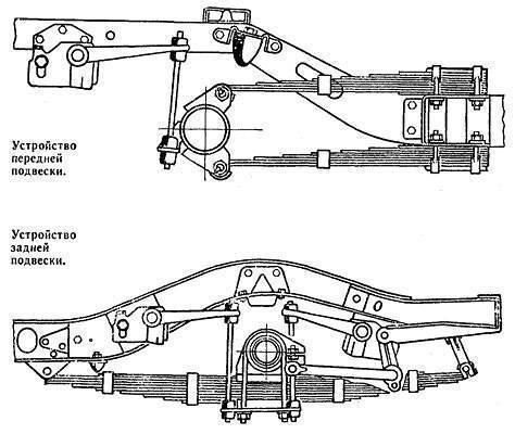 Tamiya 1/48 газ-67б иван-виллис (ivan-willys)