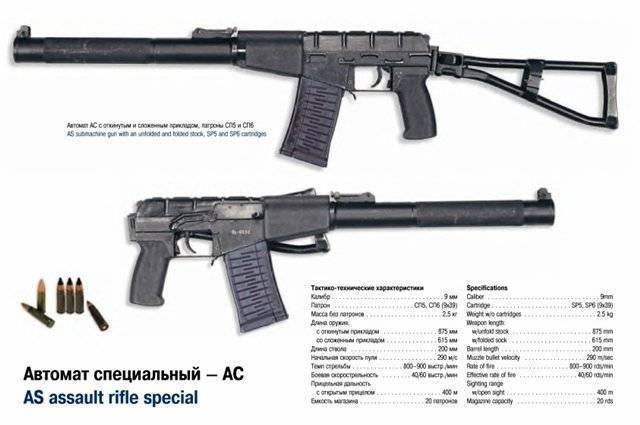 Американская штурмовая винтовка м16: история создания, описание и характеристики