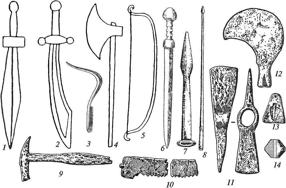 Холодное метательное оружие: классификация и общее описание