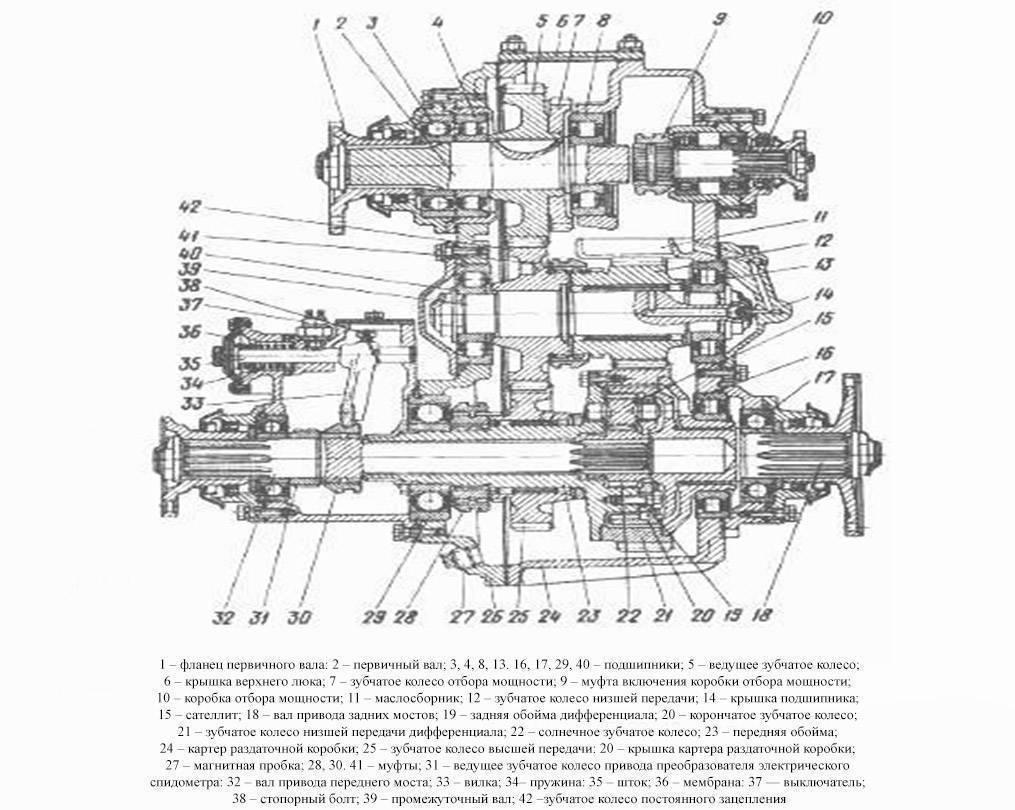 Грузовики зил с двигателями caterpillar (часть 1)