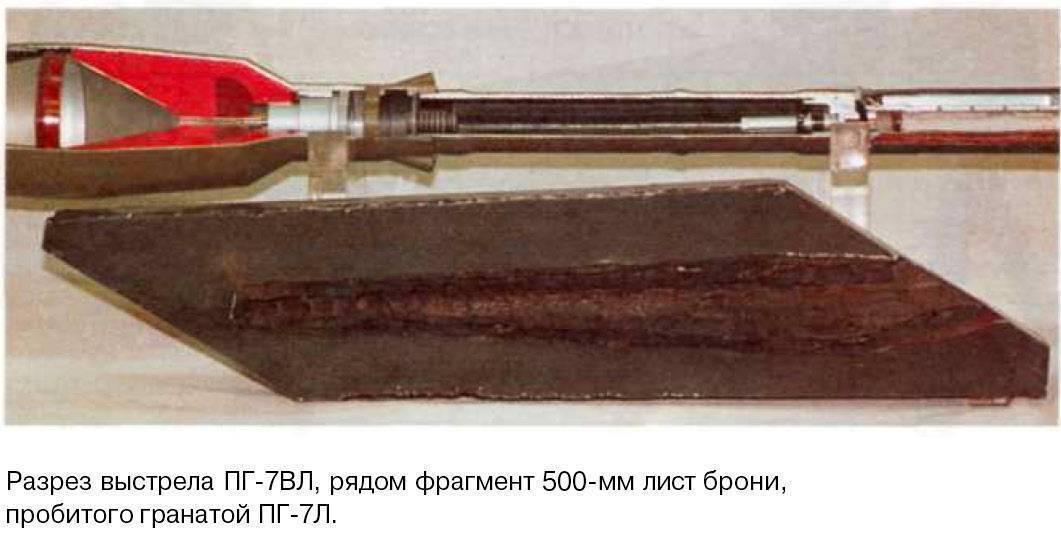 Кумулятивные боеприпасы.мифы и факты. | сми oboznik - личность, общество, армия, государство