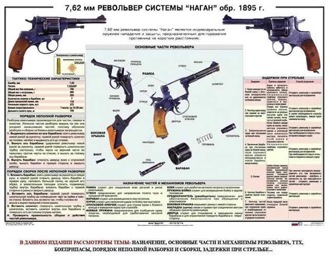 Травматический пистолет ттк - обзор, характеристики и отзывы
