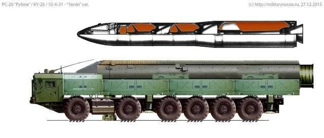 РС-26 – непреодолимый «Рубеж» для ПРО НАТО