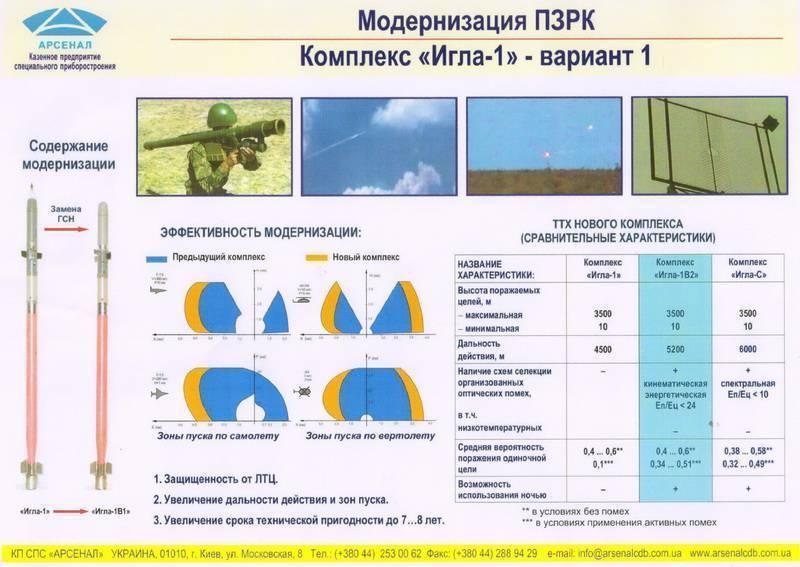 Пзрк 9к310 игла-1 фото. видео. ттх. описание