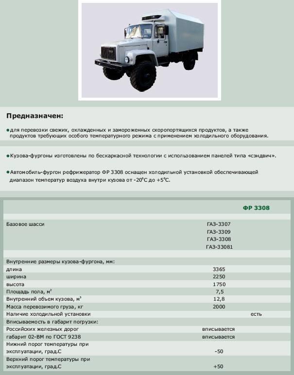 Внедорожный грузовик газ 3308 садко успешно конкурирует с известными зарубежными аналогами