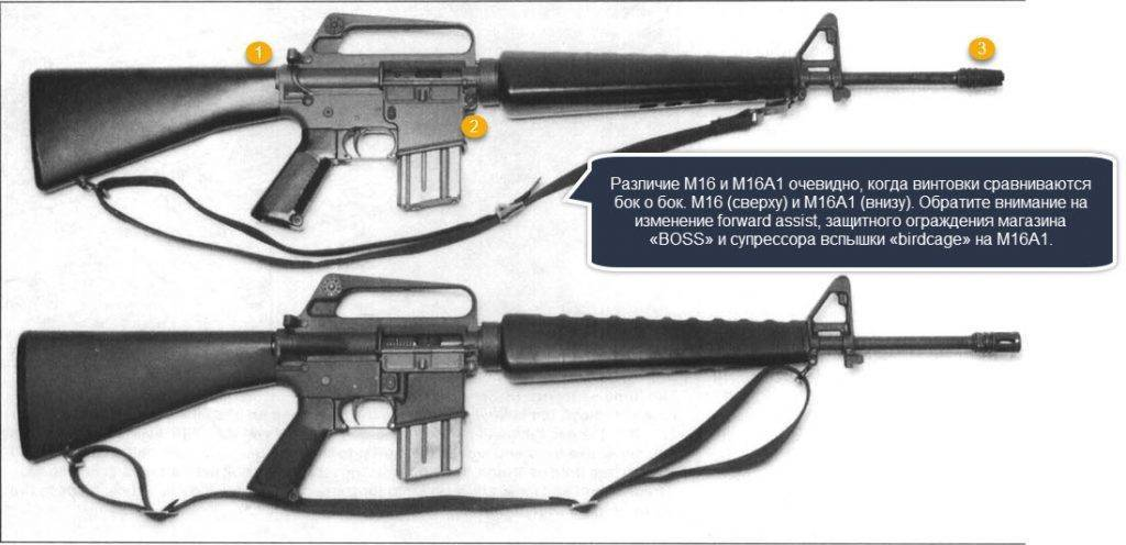 Не выстрелили: 5самых неудачных образцов стрелковки