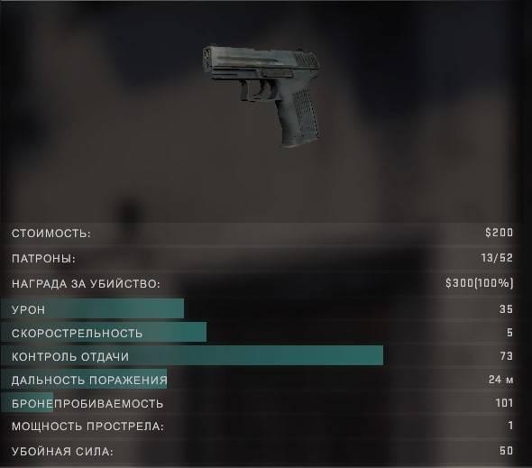 Пистолет CZ Shadow 2