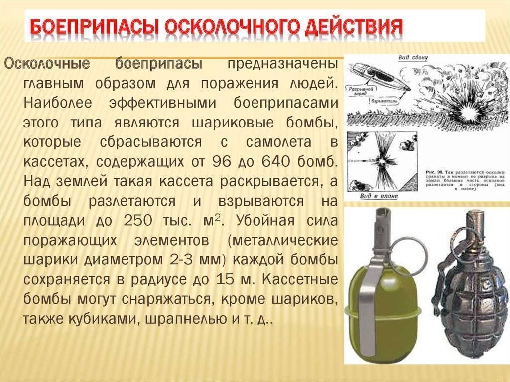 Что такое фугас? какого типа бывают фугасные снаряды. снаряды артиллерийские