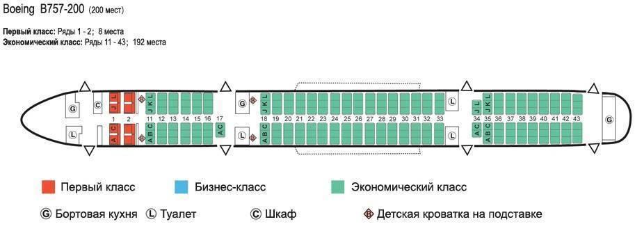 Пассажирский самолет boeing 757-200