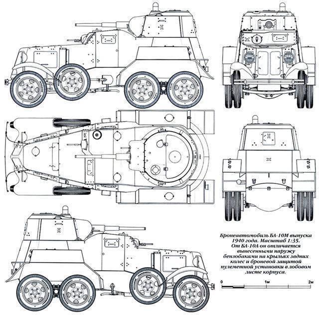 БА-10: Легкая броня тяжелой войны