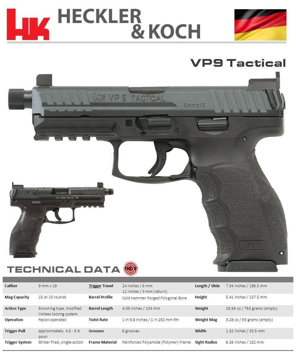Оружие спецназа: пистолет heckler&koch usp. пистолет usp – триумф новаторов из германии хеклер и кох оружие