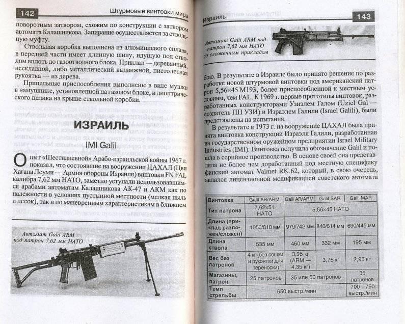 Ружье «бекас»