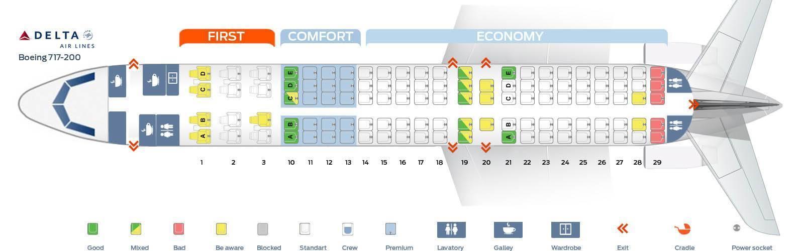 Какие бывают схемы популярных пассажирских самолетов?